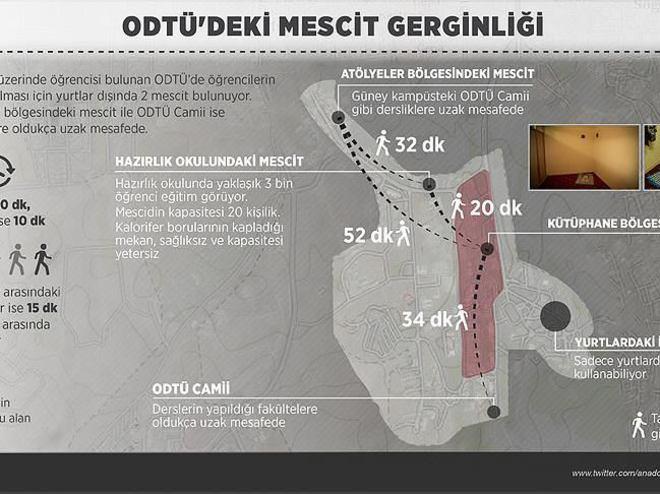 'ODTÜ'DEKİ İBADET MEKANLARI YETMİYOR'