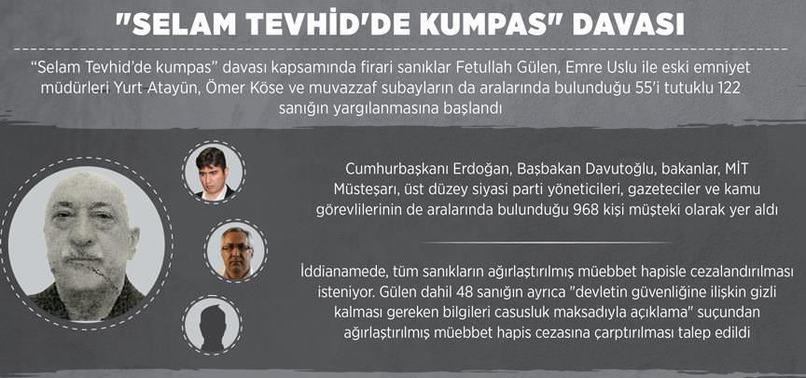 'SELAM TEVHİD'DE KUMPAS' DAVASI BAŞLADI