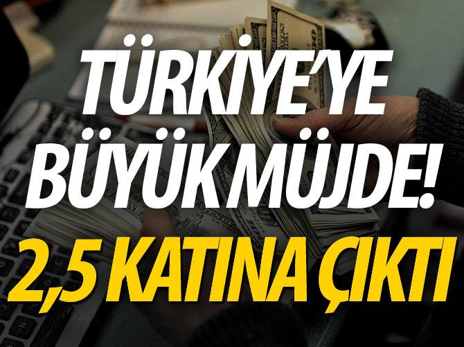 TÜRKİYE'YE BÜYÜK MÜJDE! 2.5 KATINA ÇIKTI