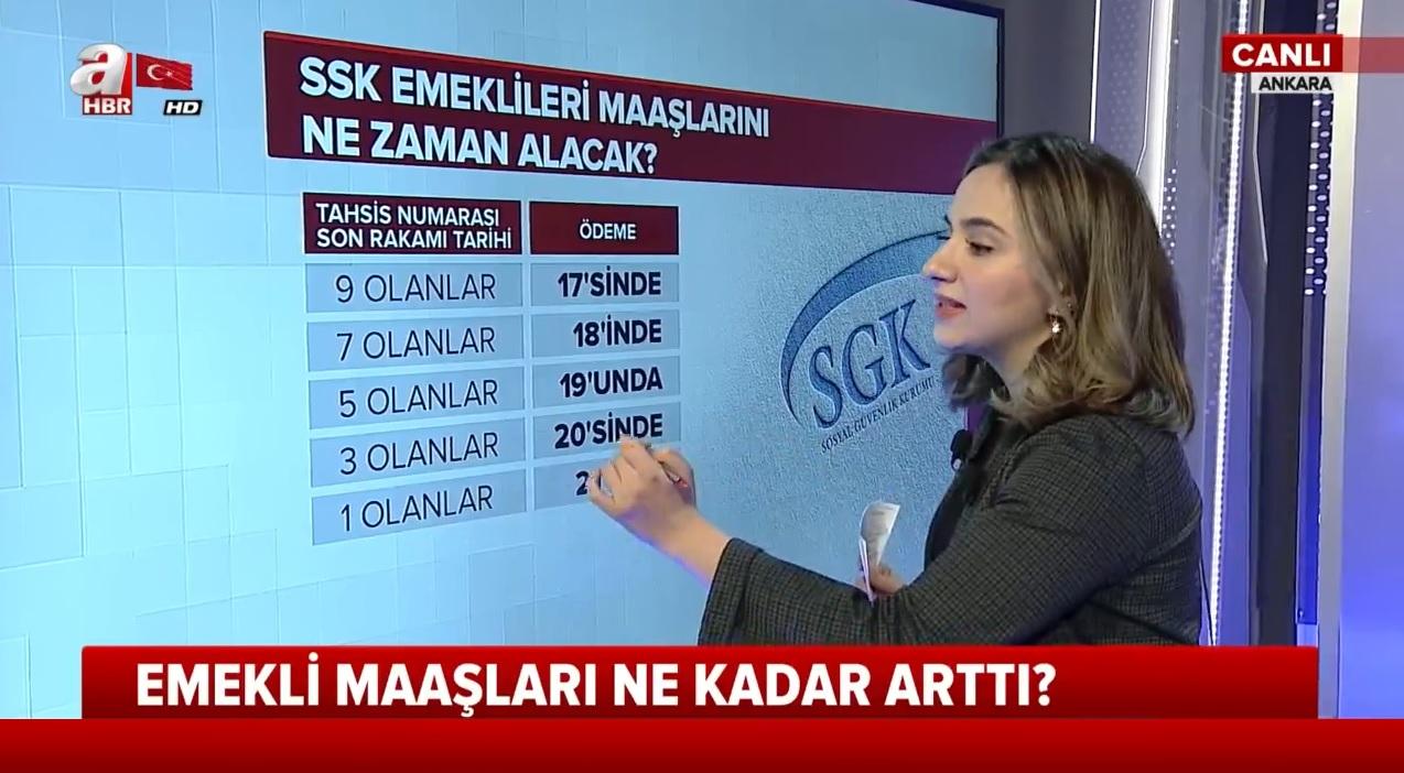 Milyonlarca SSK ve BağKur emeklisinin zamlı maaş heyecanı! Peki kim ne kadar zam aldı? |Video